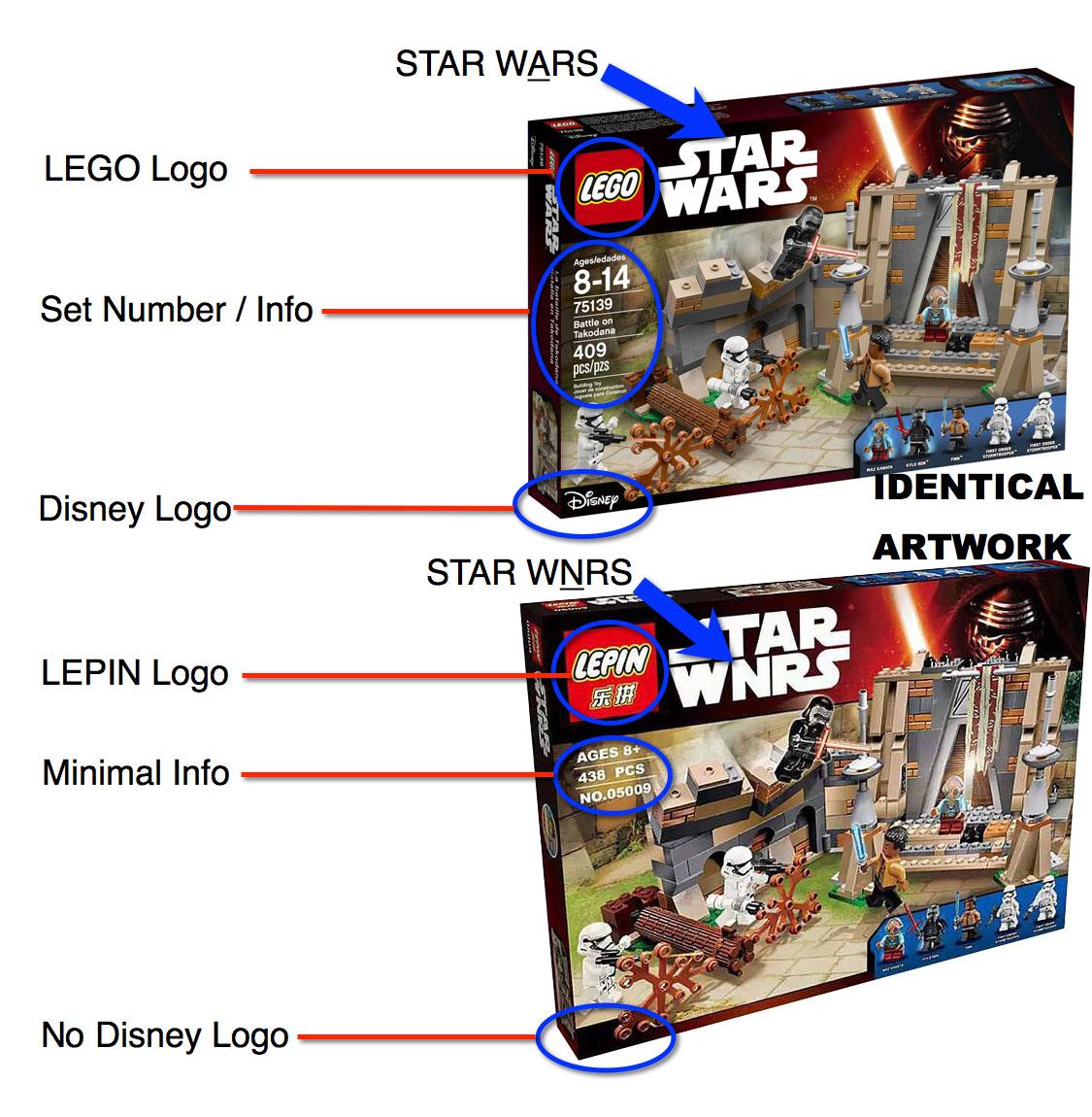 """FRAUD ALERT #2: """"FAUX-GO"""" (FAKE LEGO)   BRICKNOWLOGY - Build"""
